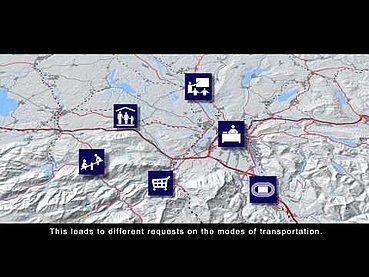 Masterconcept - ITSOS - Intermodal Transport Simulation&Operation System, masterconcept12